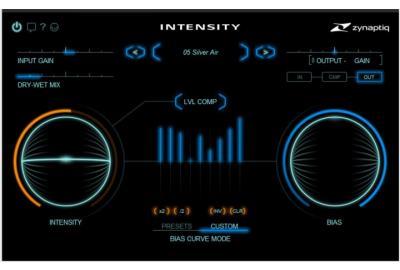 Neuer Testbericht: Zynaptiq Intensity